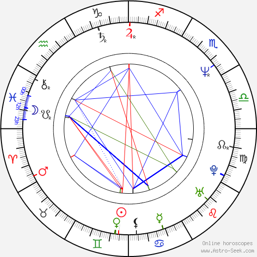 Ron Maestri birth chart, Ron Maestri astro natal horoscope, astrology