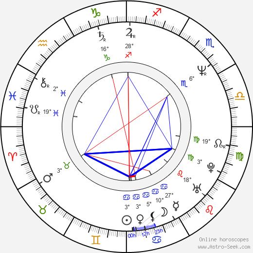 Siedah Garrett birth chart, biography, wikipedia 2018, 2019