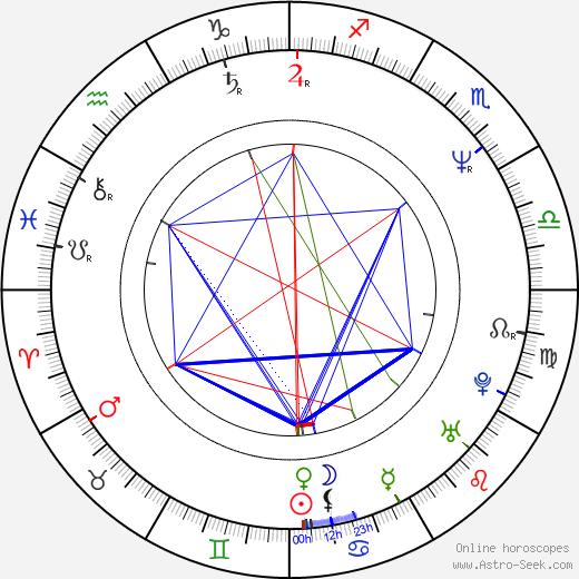 Siedah Garrett astro natal birth chart, Siedah Garrett horoscope, astrology