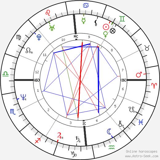 Stephane Bohain tema natale, oroscopo, Stephane Bohain oroscopi gratuiti, astrologia