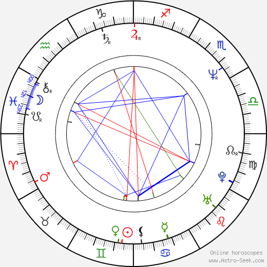 William Snow birth chart, William Snow astro natal horoscope, astrology