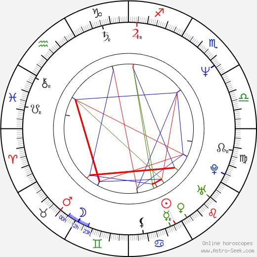 Anne-Marie Johnson birth chart, Anne-Marie Johnson astro natal horoscope, astrology