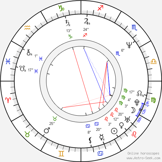 Boris Lee Krutonog birth chart, biography, wikipedia 2019, 2020