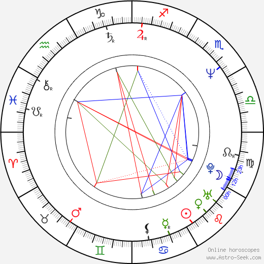 Boris Lee Krutonog birth chart, Boris Lee Krutonog astro natal horoscope, astrology