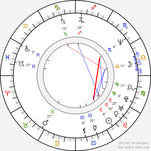 Brian Peck birth chart, biography, wikipedia 2019, 2020