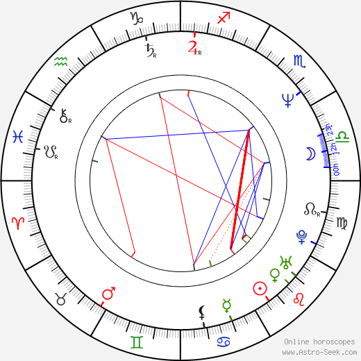 Brian Peck astro natal birth chart, Brian Peck horoscope, astrology