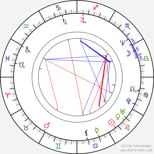 Brillante Mendoza birth chart, Brillante Mendoza astro natal horoscope, astrology