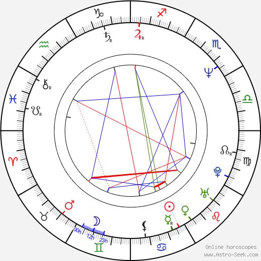Caterina Vertova birth chart, Caterina Vertova astro natal horoscope, astrology