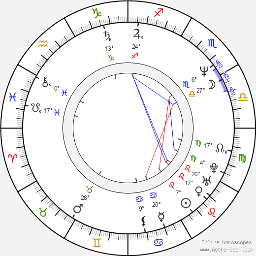 Daniel McDonald birth chart, biography, wikipedia 2019, 2020