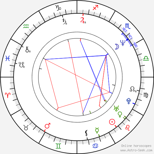 Dariusz Siatkowski birth chart, Dariusz Siatkowski astro natal horoscope, astrology