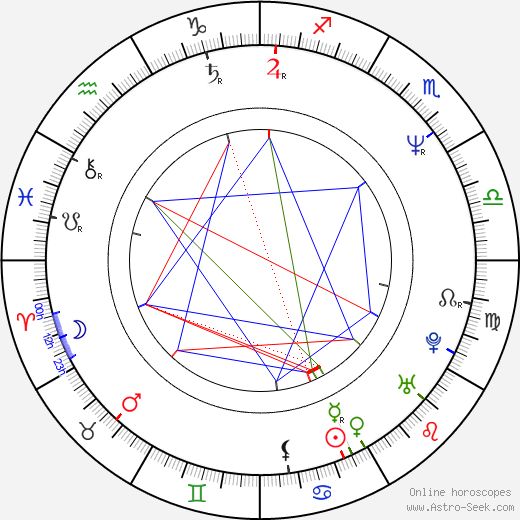Dennis Storhøi astro natal birth chart, Dennis Storhøi horoscope, astrology