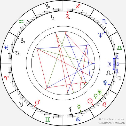 Elia Suleiman tema natale, oroscopo, Elia Suleiman oroscopi gratuiti, astrologia