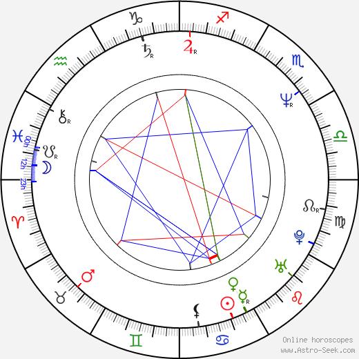 Frane Perisin birth chart, Frane Perisin astro natal horoscope, astrology