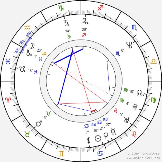 Jafar Panahi birth chart, biography, wikipedia 2020, 2021