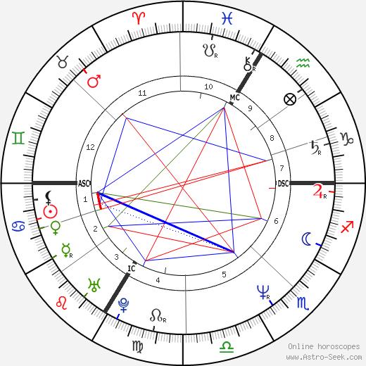 Jean-Pierre Cole tema natale, oroscopo, Jean-Pierre Cole oroscopi gratuiti, astrologia