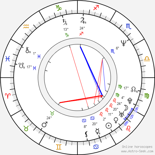 Jim Denault birth chart, biography, wikipedia 2019, 2020