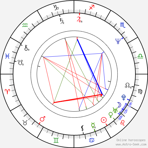 Jim Denault astro natal birth chart, Jim Denault horoscope, astrology