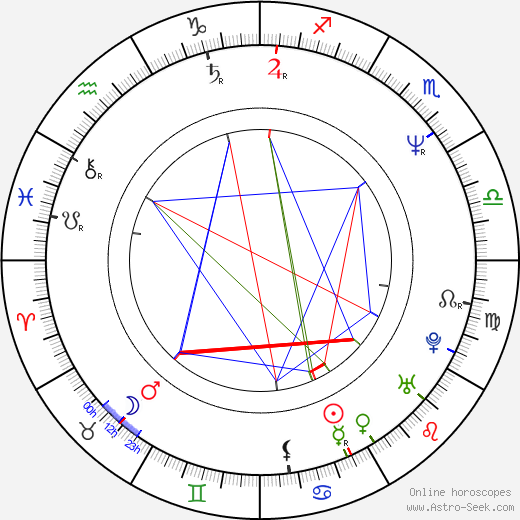 Jodie Fisher astro natal birth chart, Jodie Fisher horoscope, astrology