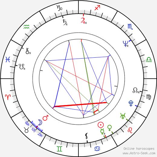 Jodie Fisher birth chart, Jodie Fisher astro natal horoscope, astrology