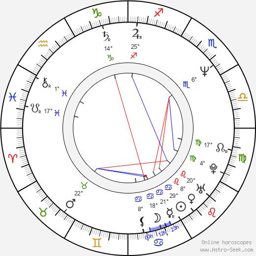 Jon Oliva birth chart, biography, wikipedia 2020, 2021