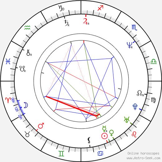 Kim Alexis birth chart, Kim Alexis astro natal horoscope, astrology
