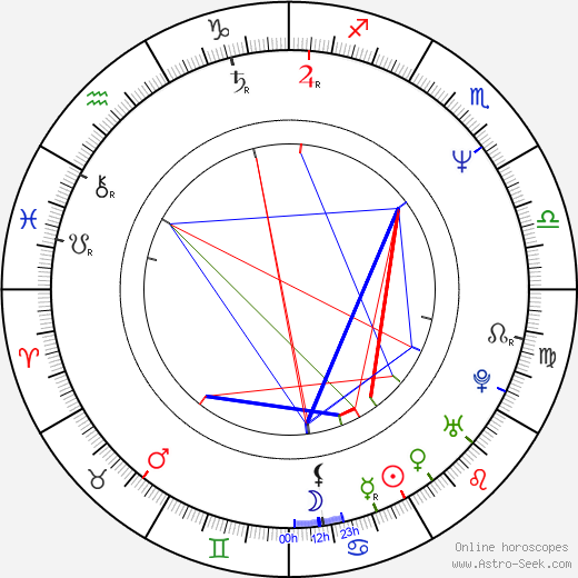 Lance Guest astro natal birth chart, Lance Guest horoscope, astrology