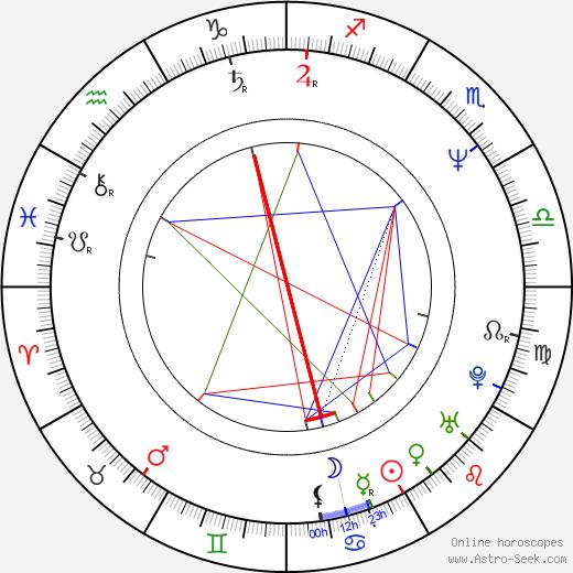 Malgorzata Flegel-Siedler birth chart, Malgorzata Flegel-Siedler astro natal horoscope, astrology
