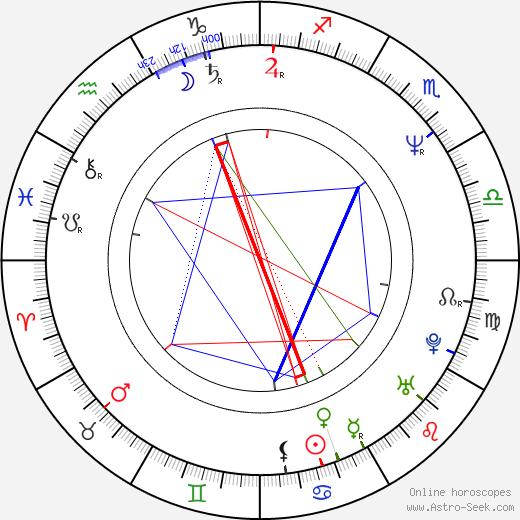Masami Hisamoto birth chart, Masami Hisamoto astro natal horoscope, astrology