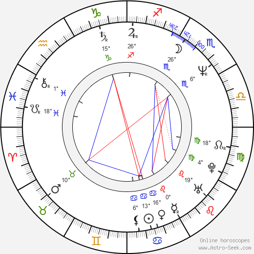 Mel Broughton birth chart, biography, wikipedia 2018, 2019