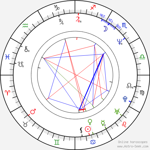 Mel Broughton astro natal birth chart, Mel Broughton horoscope, astrology