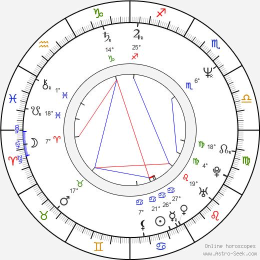 Michal David birth chart, biography, wikipedia 2020, 2021