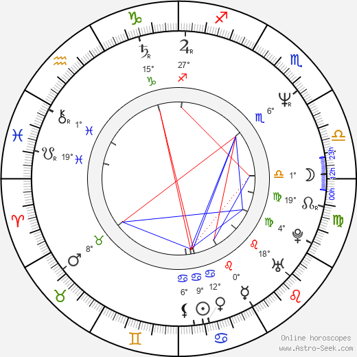 Mikael Håfström birth chart, biography, wikipedia 2017, 2018