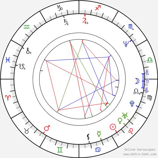 Otakáro Schmidt день рождения гороскоп, Otakáro Schmidt Натальная карта онлайн