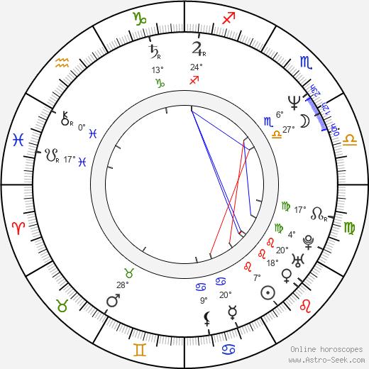Richard Linklater birth chart, biography, wikipedia 2020, 2021