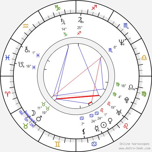 Robin Shou birth chart, biography, wikipedia 2019, 2020