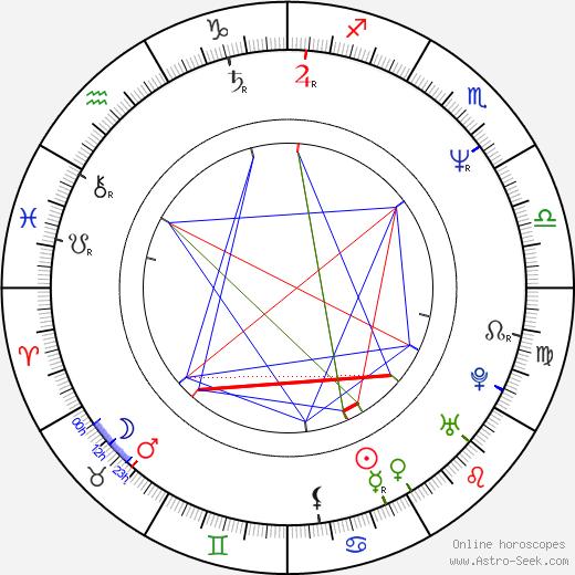 Robin Shou astro natal birth chart, Robin Shou horoscope, astrology