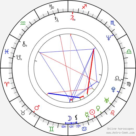 Sebastiano Somma astro natal birth chart, Sebastiano Somma horoscope, astrology