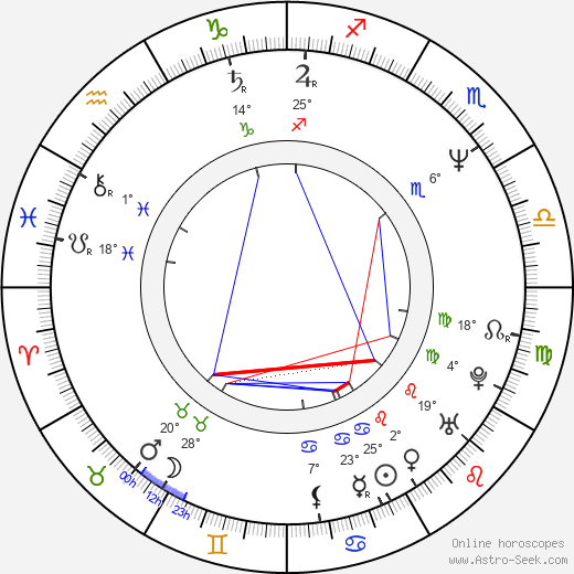 Travis McKenna birth chart, biography, wikipedia 2018, 2019