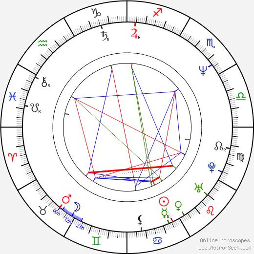 Travis McKenna astro natal birth chart, Travis McKenna horoscope, astrology