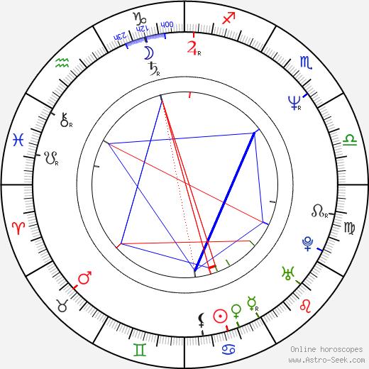 Valarie Pettiford astro natal birth chart, Valarie Pettiford horoscope, astrology