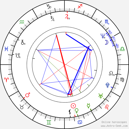 Vince Clarke astro natal birth chart, Vince Clarke horoscope, astrology