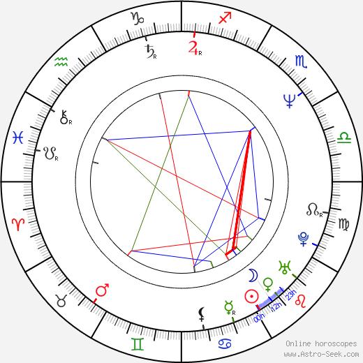 Vyacheslav Bykov tema natale, oroscopo, Vyacheslav Bykov oroscopi gratuiti, astrologia