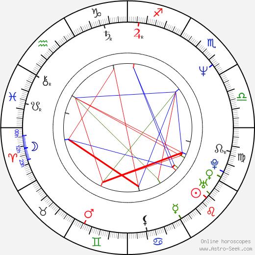 Ae-ri Jeong birth chart, Ae-ri Jeong astro natal horoscope, astrology