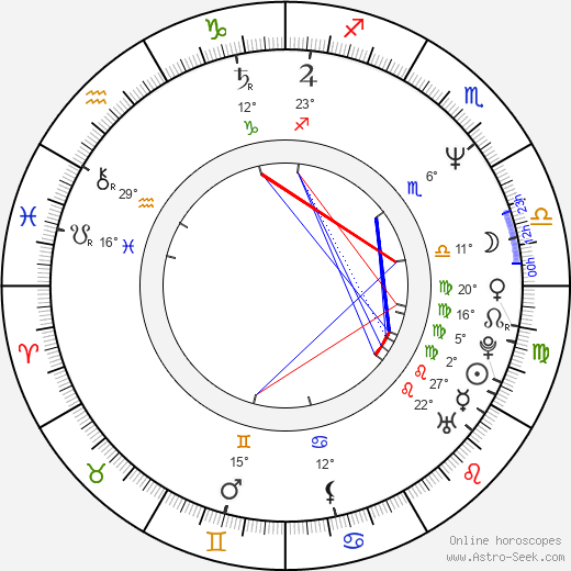 Ashley Crow birth chart, biography, wikipedia 2018, 2019