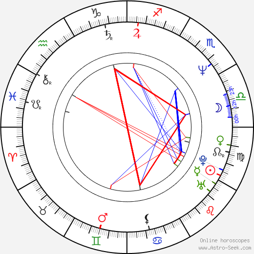 Ashley Crow astro natal birth chart, Ashley Crow horoscope, astrology