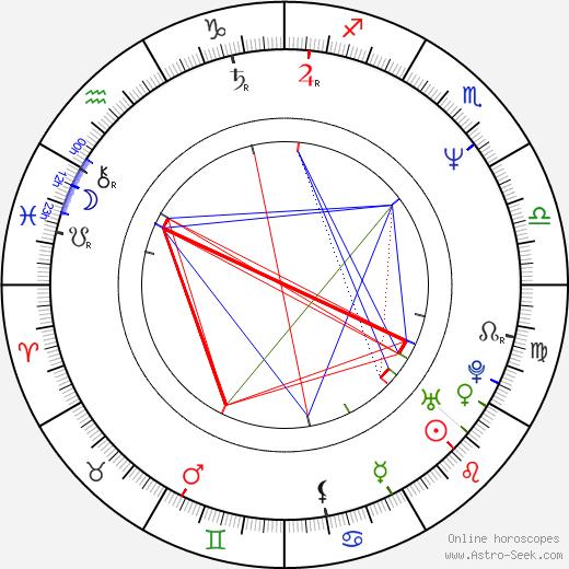 Bára Dlouhá astro natal birth chart, Bára Dlouhá horoscope, astrology