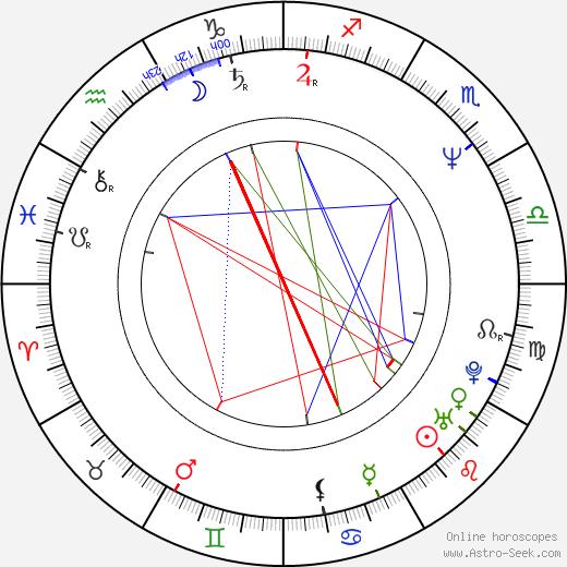 David Baldacci tema natale, oroscopo, David Baldacci oroscopi gratuiti, astrologia