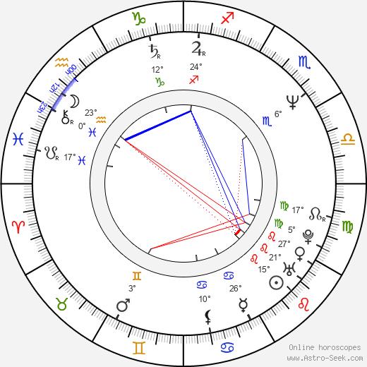 David Duchovny birth chart, biography, wikipedia 2017, 2018