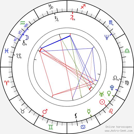 David Duchovny astro natal birth chart, David Duchovny horoscope, astrology