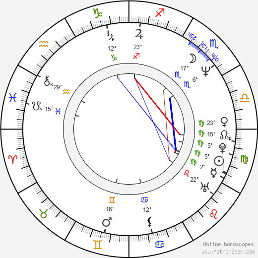 Emma Samms birth chart, biography, wikipedia 2018, 2019